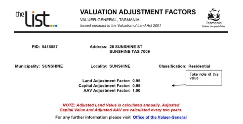 estimate payroll tax calculator